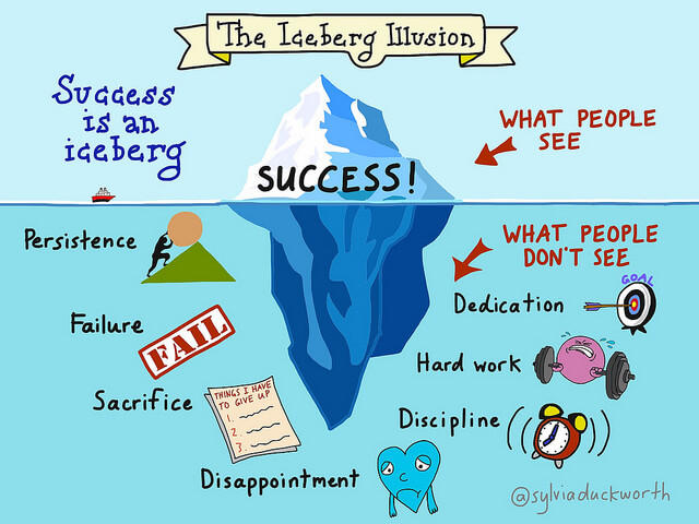 success illusion