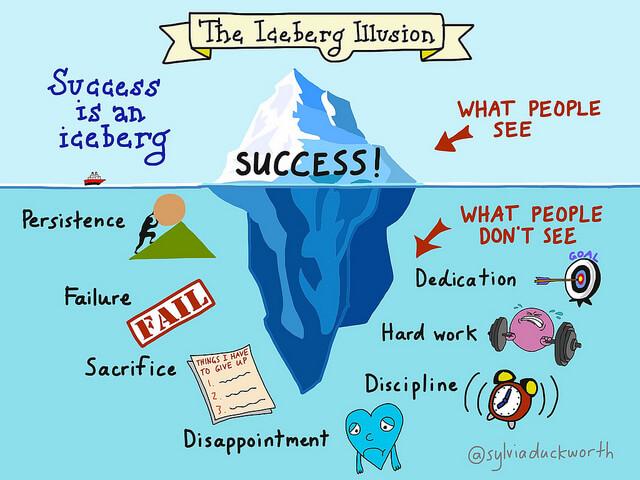 success illusion
